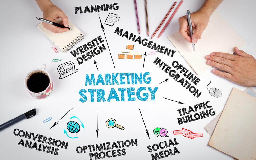 What Does an Integrated Marketing Agency Do?