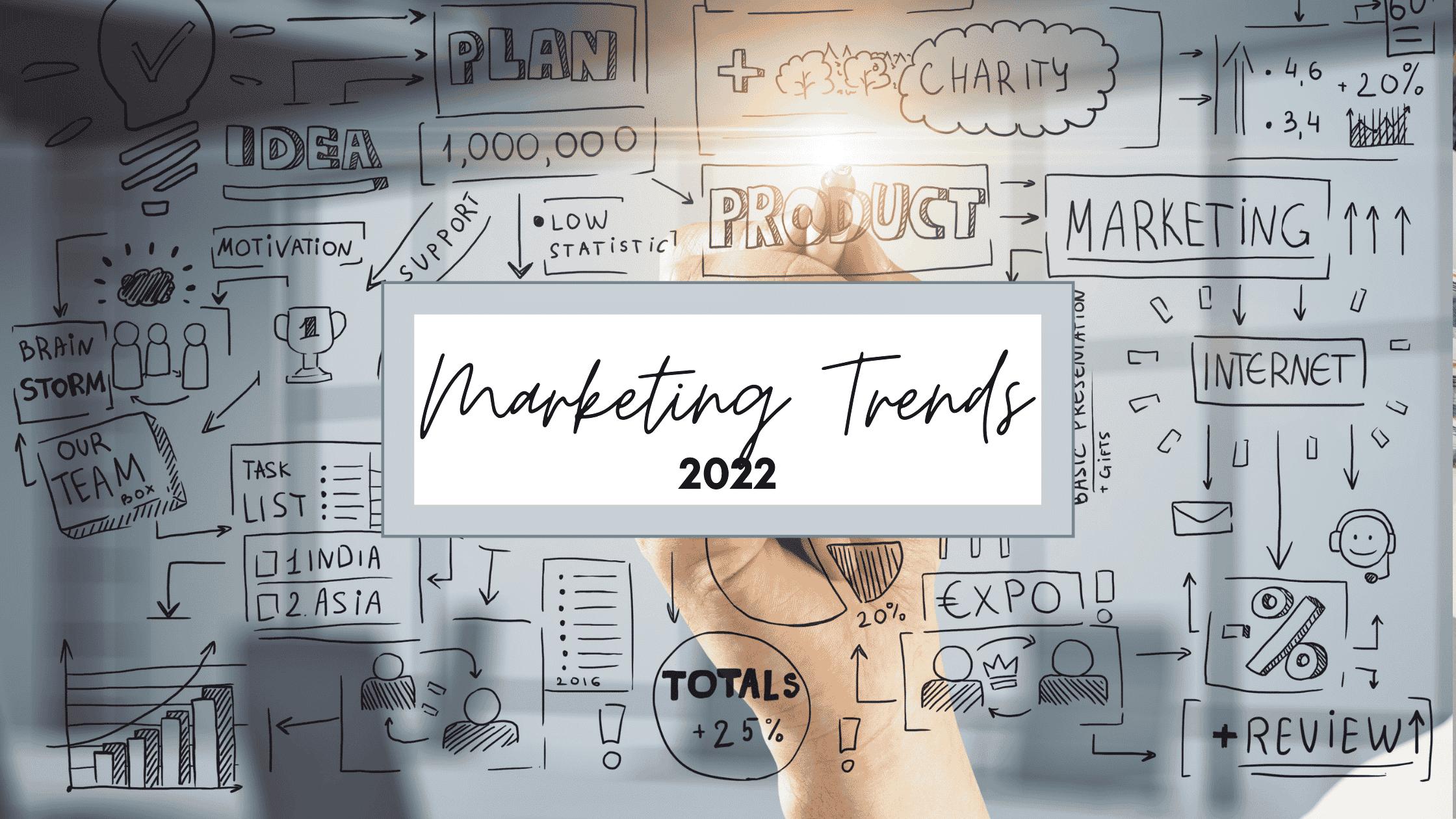 Marketing Trends 2022